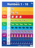 Gillian Miles - Numbers 1-10 & Addition 1-10 - Wall Chart