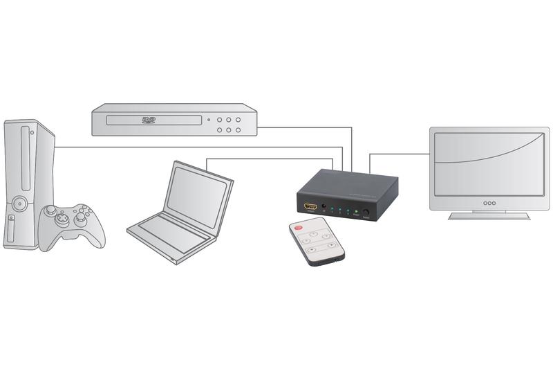 Digitus 4K HDMI 3 Way Switch image
