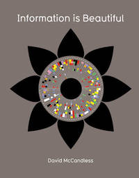 Information is Beautiful: The Information Atlas by David McCandless image
