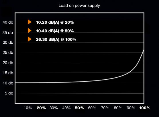 1000W Be Quiet! Dark Power Pro 11 image