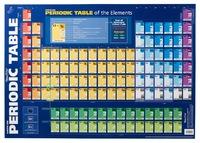 Gillian Miles - Periodic Table - Wall Chart
