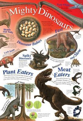 Mighty Dinosaurs image