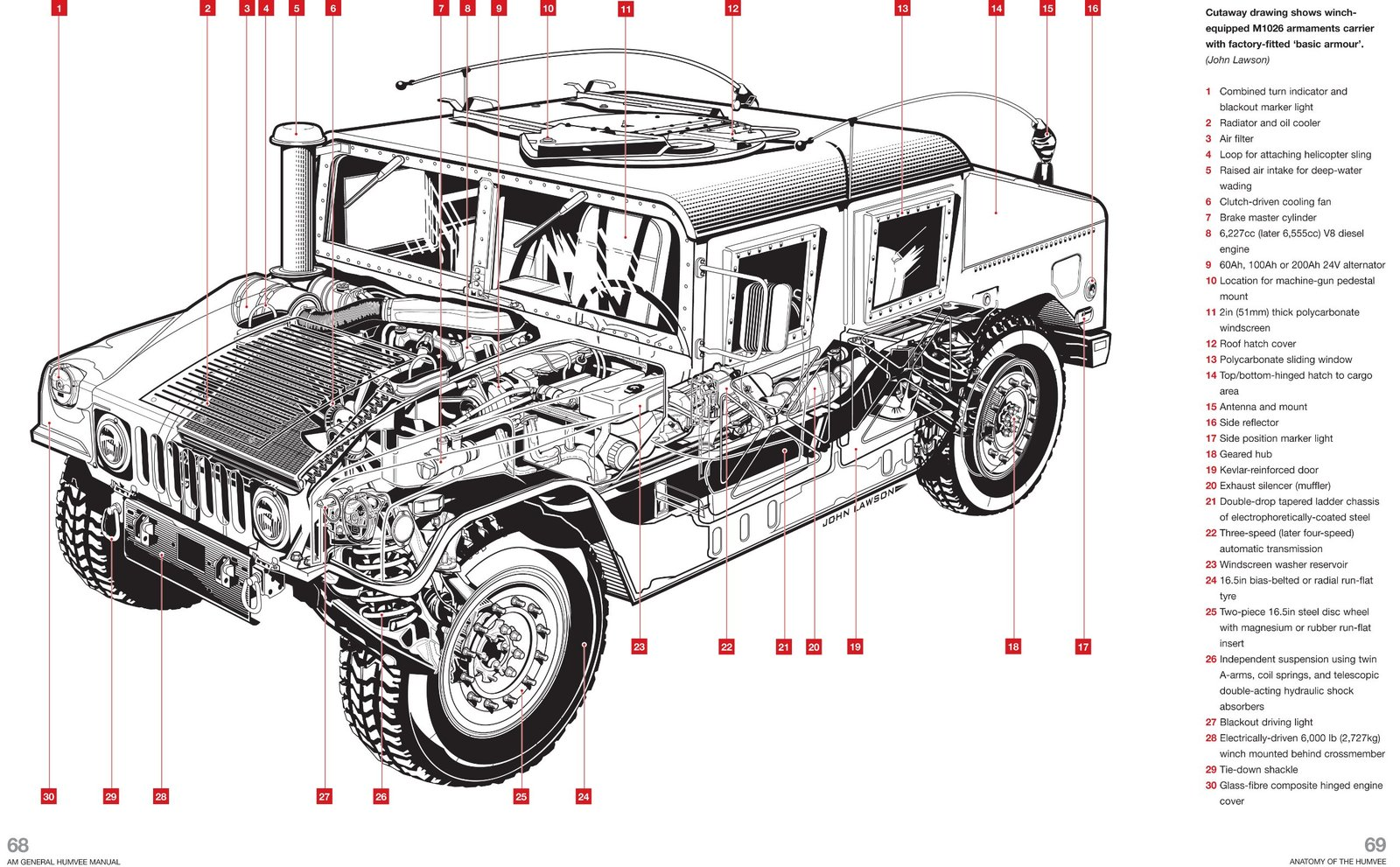 humvee enthusiasts manual pat ware book in stock buy now at rh mightyape co nz M1165 Technical Manual humvee repair manual