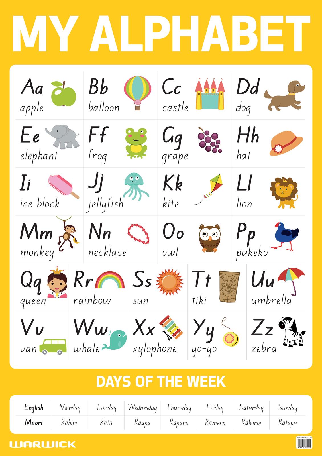 Warwick: My Literacy Poster 1 - Alphabet image