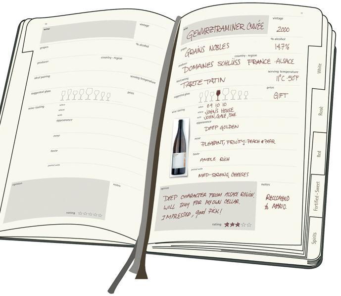 Moleskine Wine Journal (Passions) image
