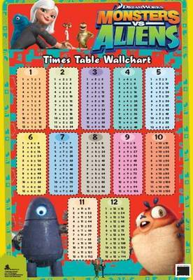Monsters Vs Aliens Times Table Wallchart image