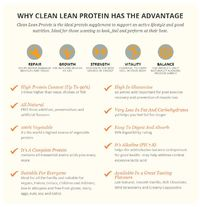 Nuzest Clean Lean Protein - Just Natural (10x20g Sachets) image