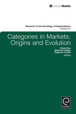 Categories in Markets