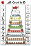 Learning Can Be Fun - Lets Count to 10 - Wall Chart
