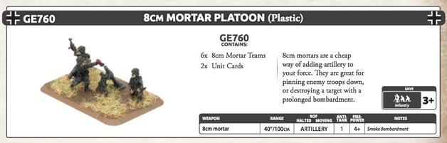 8cm Mortar Platoon (Plastic)