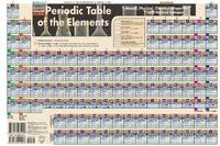 Periodic Table-Laminated by BarCharts Inc