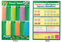 Buy gillian miles periodic table wall chart at mighty ape australia gillian miles times tables factorsmultiples wall chart blue urtaz Choice Image