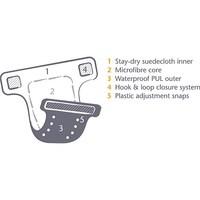 Snazzipants Pocket Reusable Nappy - Denim