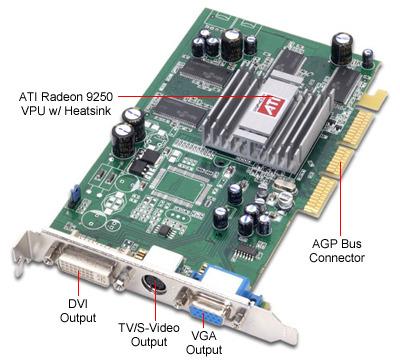 Sapphire Radeon Video Card 9250 128MB AGP