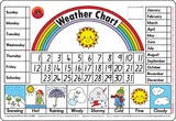 Learning Can Be Fun - Weather - Placemat
