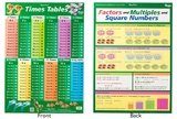 Gillian Miles - Times Tables & Factors/Multiples - Wall Chart (Blue)