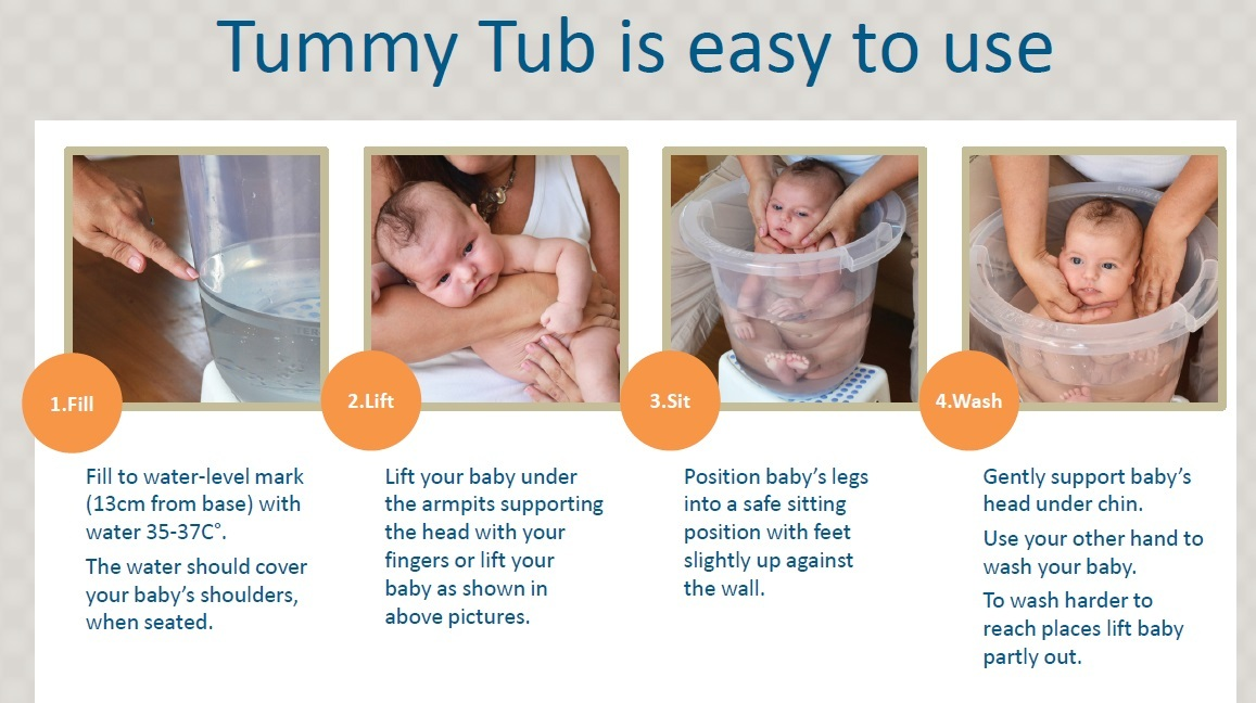 Buy Tummy Tub (Clear) at Mighty Ape Australia