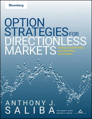 OPTION SPREAD STRATEGIES image