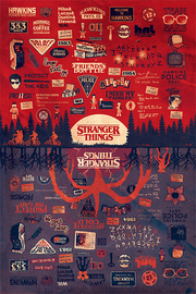 Stranger Things Maxi Poster - Upside Down (875)