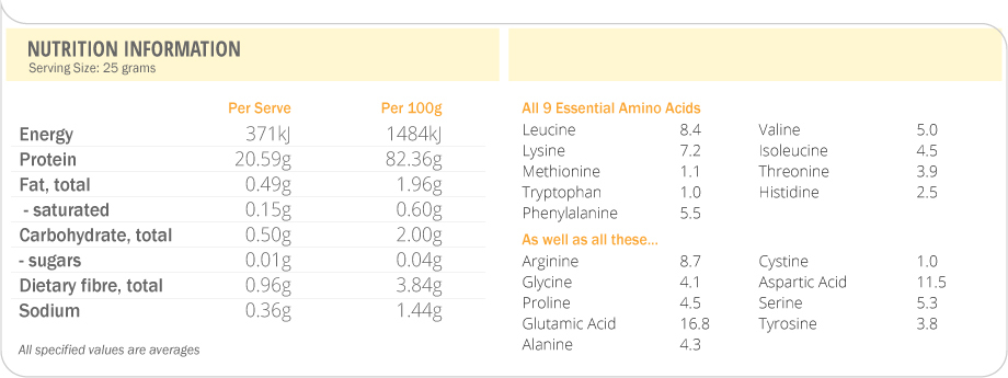 Clean Lean Protein - 500g (Rich Chocolate) image
