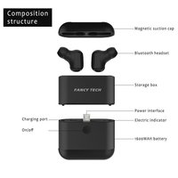 Bluetooth 5.0 Twin Earbuds with Charging Case and Power Bank - Black image