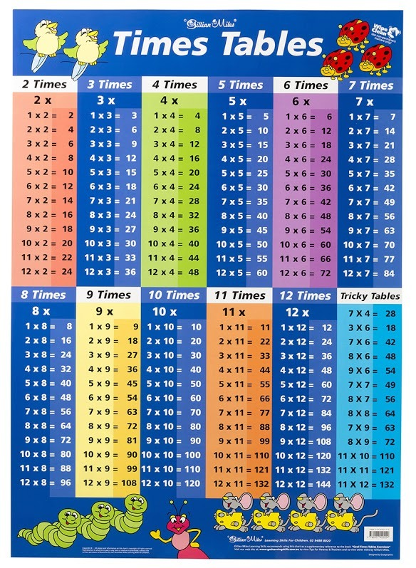 Gillian Miles - Times Tables - Wall Chart (Blue)