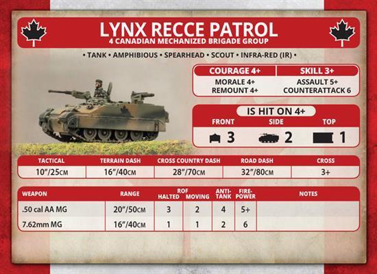 Team Yankee: Canadian Lynx Reconnaissance Patrol image