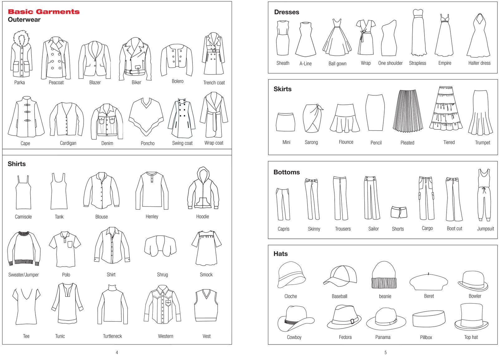 Fashion Design Sketchbook Templates