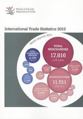 International trade statistics 2012 by World Trade Organization