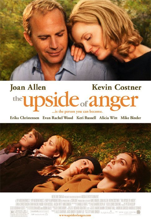 The Upside Of Anger on DVD image