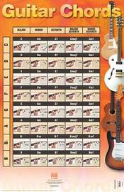 Guitar Chords Poster by Hal Leonard Publishing Corporation