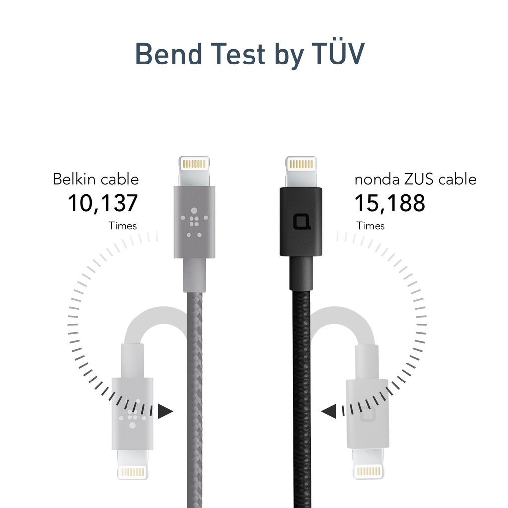 ZUS Super Duty Lightning Cable Right Angle 4ft/1.2m image