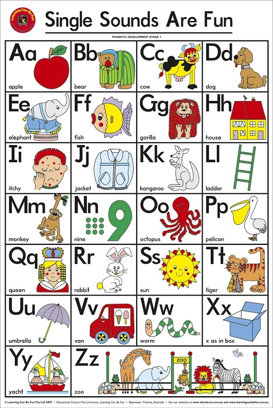 Learning Can Be Fun - Single Sounds Are Fun - Wall Chart