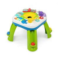Bright Starts: Get Rollin Activity Table image
