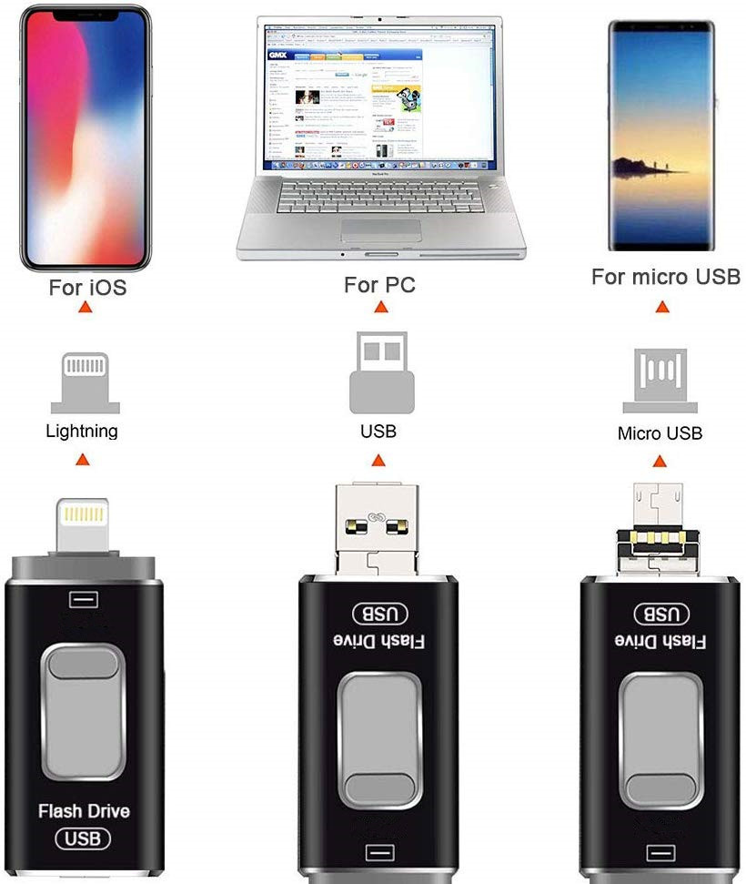 3 in 1 Flash Drive for iPhone or iPad - 64GB image