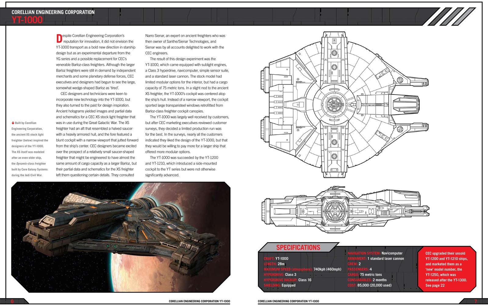 Millennium Falcon Owner S Workshop Manual Ryder Windham