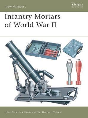 Mortars of World War II by John Norris