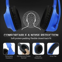 SADES Spirits Universal Gaming Headset (Blue) for  image