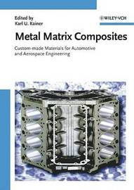 Metal Matrix Composites image
