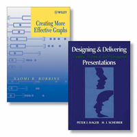 Designing and Delivering Scientific, Technical and Managerial Presentations: AND Creating More Effective Graphs by Peter J. Hager image