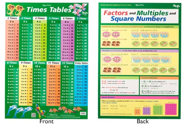 Gillian Miles - Times Tables & Factors/Multiples - Wall Chart (Green)