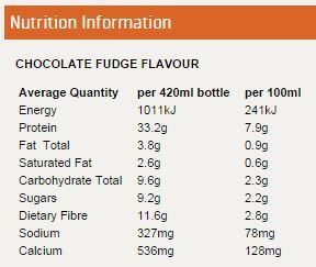 Horleys Protein Hit Low Carb - Chocolate Fudge (Box of 12) image