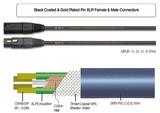 EWI MBQB Pro Quad XLR Microphone Cable - Black (10ft)
