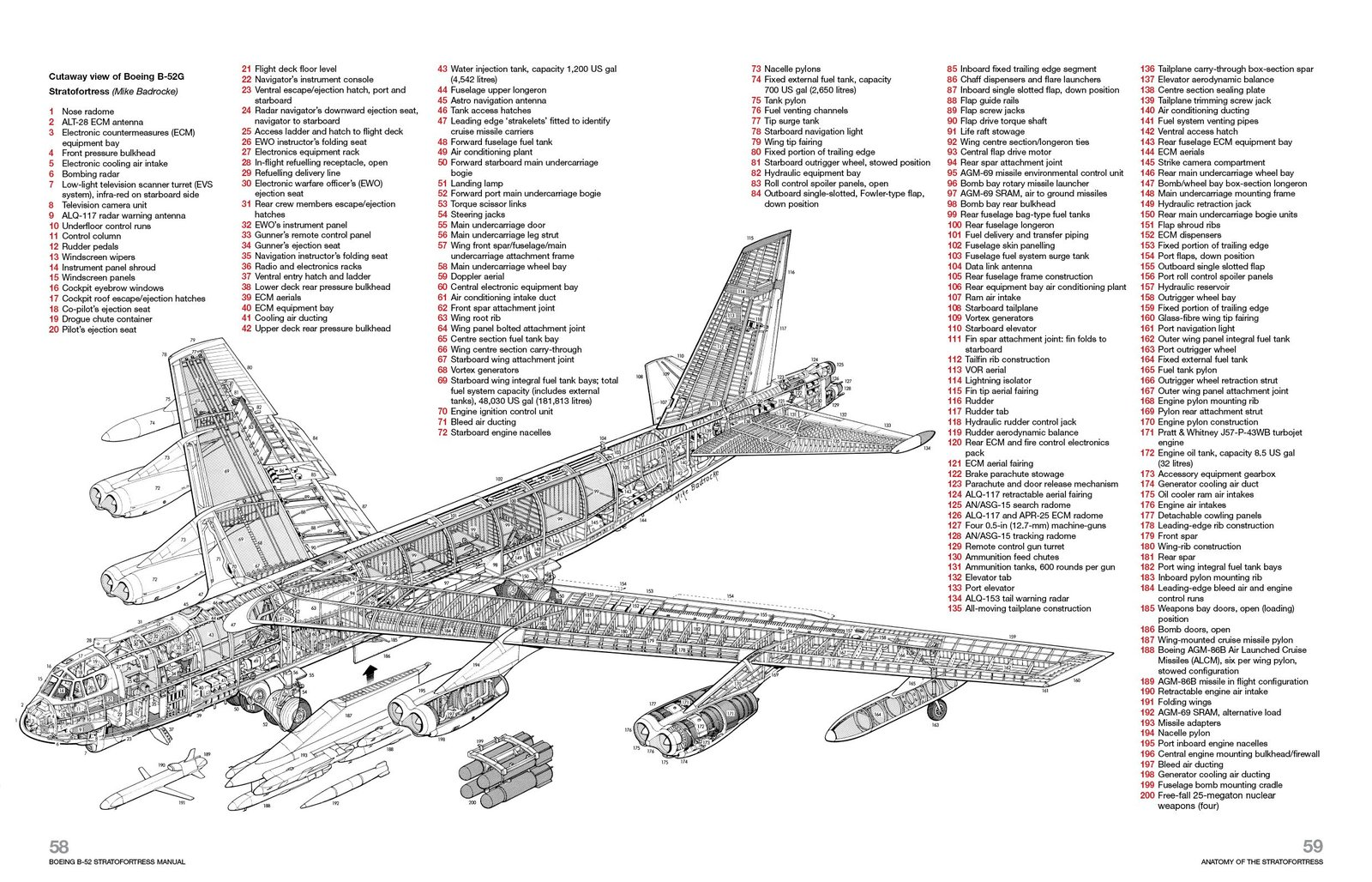 Haynes Boeing B-52 Stratofortress Owners Workshop Manual