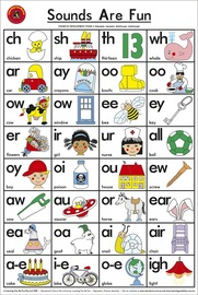 Learning Can Be Fun - Sounds Are Fun - Wall Chart