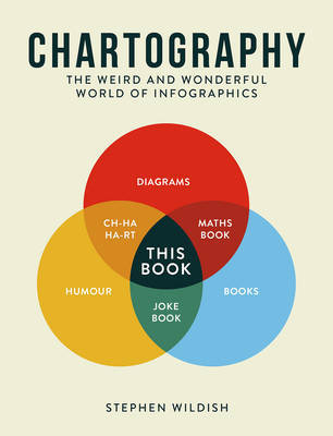 Chartography by Stephen Wildish