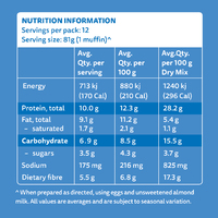 PBCo. Protein Muffin Mix (340g)