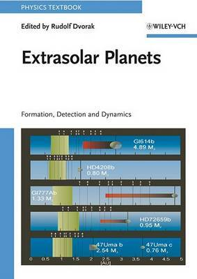 Extrasolar Planets image