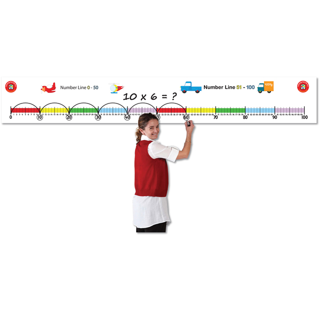 LCBF Wall Number Line 0-100 (27.5cmx2m)