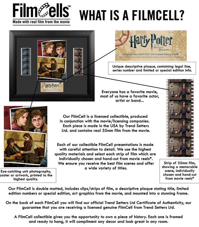 FilmCells: Mini-Cell Frame - Lord of the Rings (The Ring) image